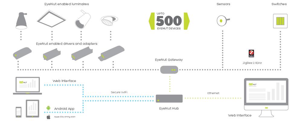 FCRhow-it-works-diagram